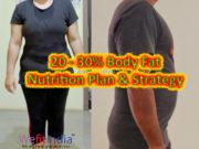 lose high body fat diet plan