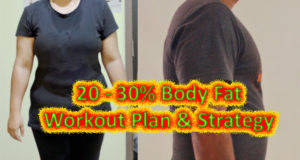 lose high body fat workout plan and strategy
