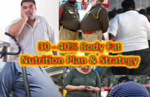 lose very high body fat diet plan
